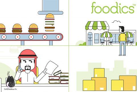 Foodics Restaurant Solutions