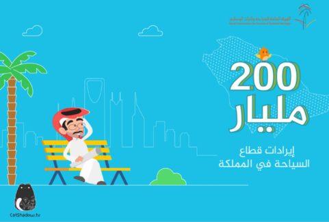 Saudi Tourism Forum